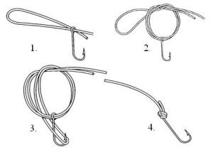 Как сохранить свойства шнура на узле